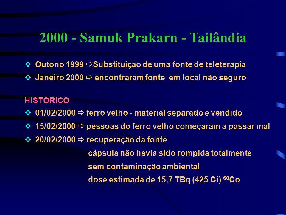 2000 - Samuk Prakarn - Tailândia vOutono 1999 Substituição de uma fonte de teleterapia vJaneiro 2000 encontraram fonte em local não seguro HISTÓRICO v
