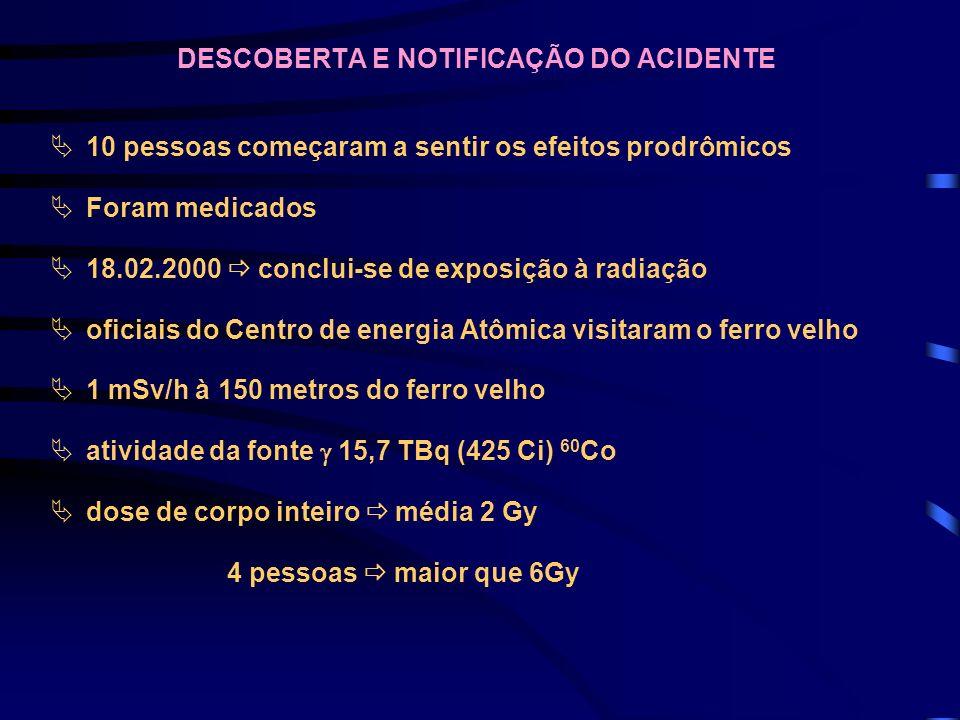 DESCOBERTA E NOTIFICAÇÃO DO ACIDENTE 10 pessoas começaram a sentir os efeitos prodrômicos Foram medicados 18.02.2000 conclui-se de exposição à radiaçã