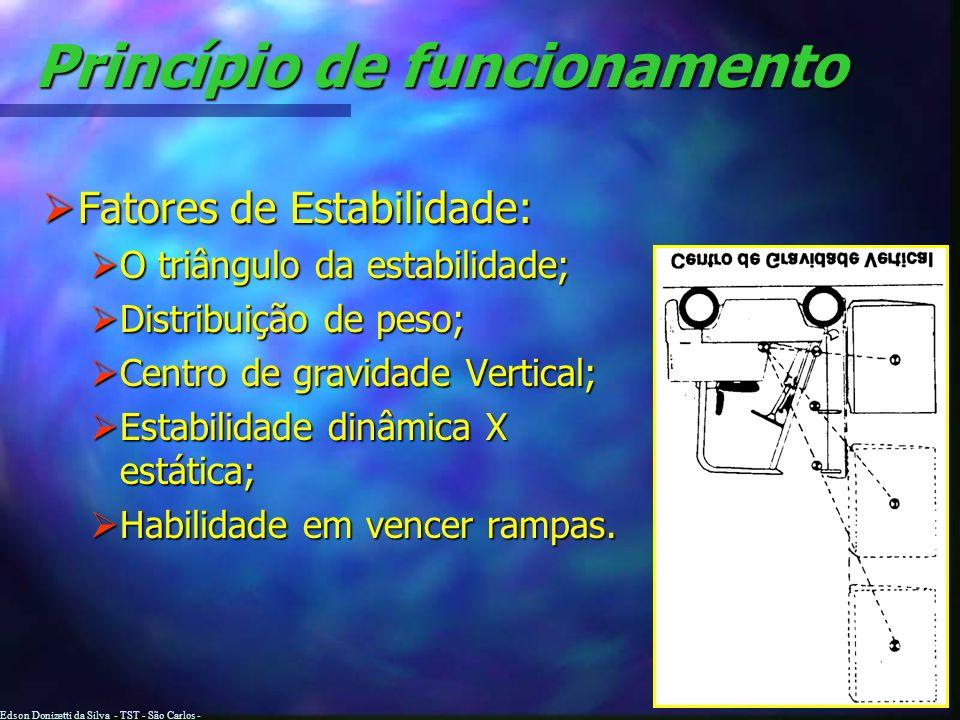 Edson Donizetti da Silva - TST - São Carlos - SP Princípio de funcionamento Mastro Retrátil: Mastro Retrátil: No caso das empilhadeiras de mastro retr