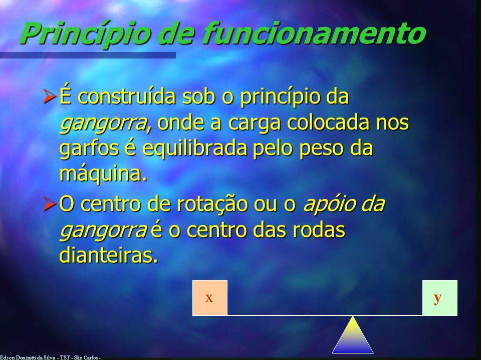 Edson Donizetti da Silva - TST - São Carlos - SP Princípio de funcionamento É construída sob o princípio da gangorra, onde a carga colocada nos garfos é equilibrada pelo peso da máquina.