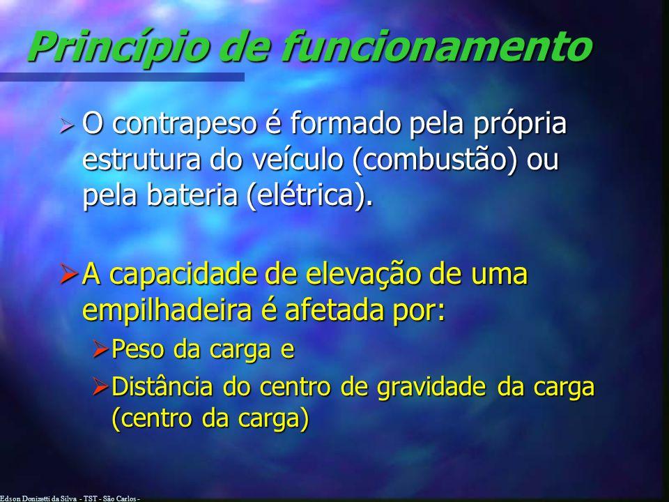 Edson Donizetti da Silva - TST - São Carlos - SP Princípio de funcionamento É construída sob o princípio da gangorra, onde a carga colocada nos garfos