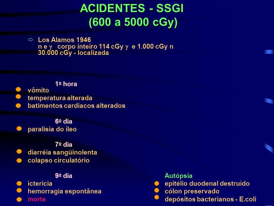 ACIDENTES - SSGI (600 a 5000 cGy) (600 a 5000 cGy) Los Alamos 1946 n e corpo inteiro 114 cGy e 1.000 cGy n 30.000 cGy - localizada 1 o hora vômito tem