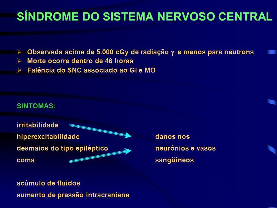 SÍNDROME DO SISTEMA NERVOSO CENTRAL Observada acima de 5.000 cGy de radiação e menos para neutrons Morte ocorre dentro de 48 horas Falência do SNC ass