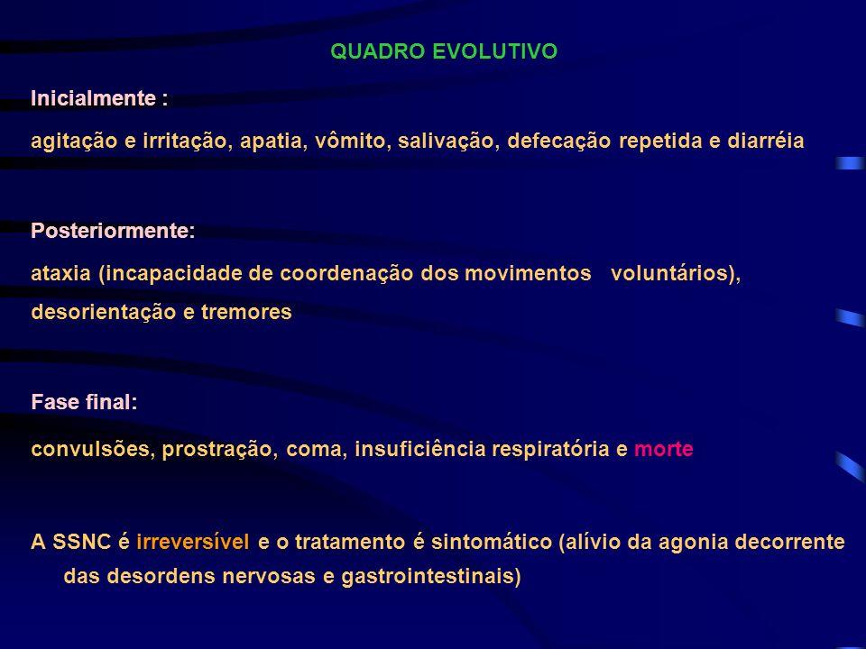 QUADRO EVOLUTIVO Inicialmente : agitação e irritação, apatia, vômito, salivação, defecação repetida e diarréia Posteriormente: ataxia (incapacidade de