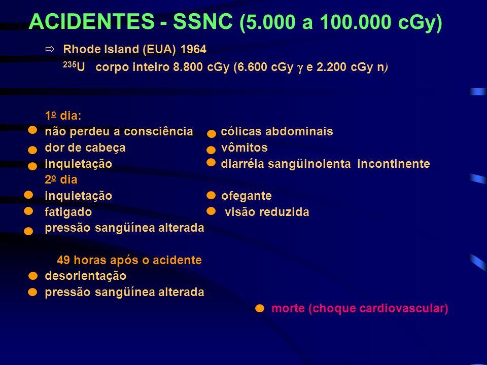 ACIDENTES - SSNC (5.000 a 100.000 cGy) Rhode Island (EUA) 1964 235 U corpo inteiro 8.800 cGy (6.600 cGy e 2.200 cGy n ) 1 o dia: não perdeu a consciên