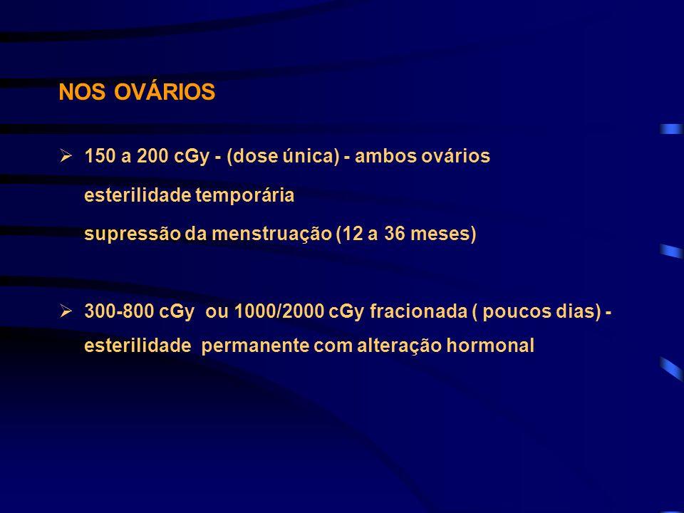NOS OVÁRIOS 150 a 200 cGy - (dose única) - ambos ovários esterilidade temporária supressão da menstruação (12 a 36 meses) 300-800 cGy ou 1000/2000 cGy