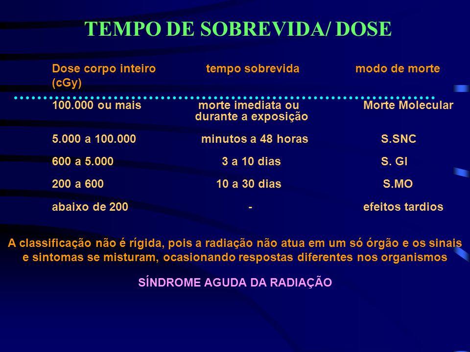 TEMPO DE SOBREVIDA/ DOSE Dose corpo inteiro tempo sobrevida modo de morte (cGy) 100.000 ou mais morte imediata ou Morte Molecular durante a exposição