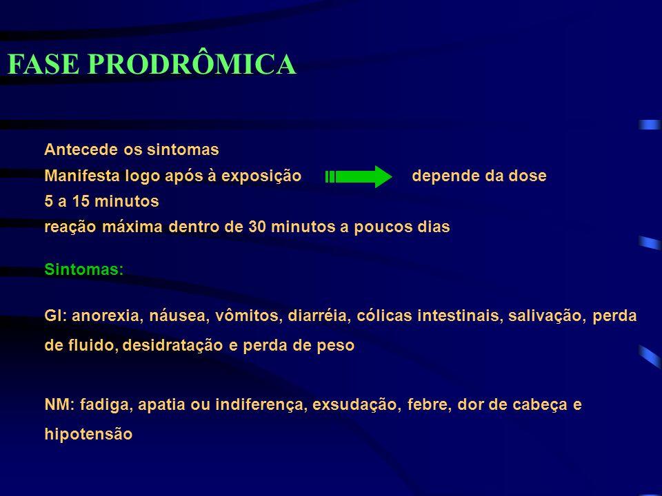FASE PRODRÔMICA Antecede os sintomas Manifesta logo após à exposição depende da dose 5 a 15 minutos reação máxima dentro de 30 minutos a poucos dias S