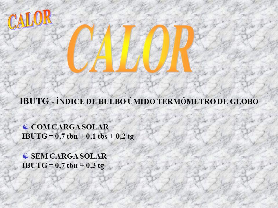 IBUTG - ÍNDICE DE BULBO ÚMIDO TERMÔMETRO DE GLOBO [ COM CARGA SOLAR IBUTG = 0,7 tbn + 0,1 tbs + 0,2 tg [ SEM CARGA SOLAR IBUTG = 0,7 tbn + 0,3 tg