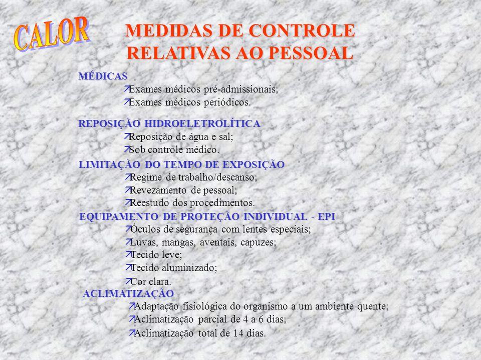 MEDIDAS DE CONTROLE RELATIVAS AO PESSOAL REPOSIÇÃO HIDROELETROLÍTICA äReposição de água e sal; äSob controle médico. LIMITAÇÃO DO TEMPO DE EXPOSIÇÃO ä