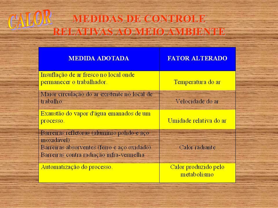 MEDIDAS DE CONTROLE RELATIVAS AO MEIO AMBIENTE