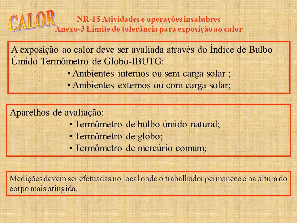 NR-15 Atividades e operações insalubres Anexo-3 Limite de tolerância para exposição ao calor A exposição ao calor deve ser avaliada através do Índice