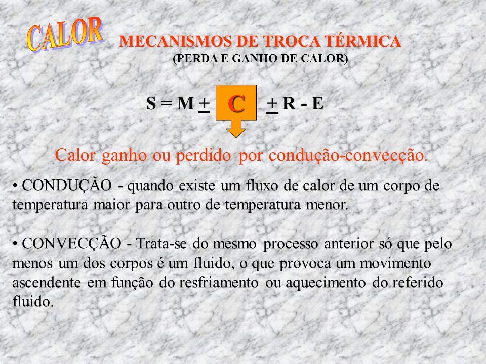 MECANISMOS DE TROCA TÉRMICA (PERDA E GANHO DE CALOR) S = M + + R - E C Calor ganho ou perdido por condução-convecção. CONDUÇÃO - quando existe um flux