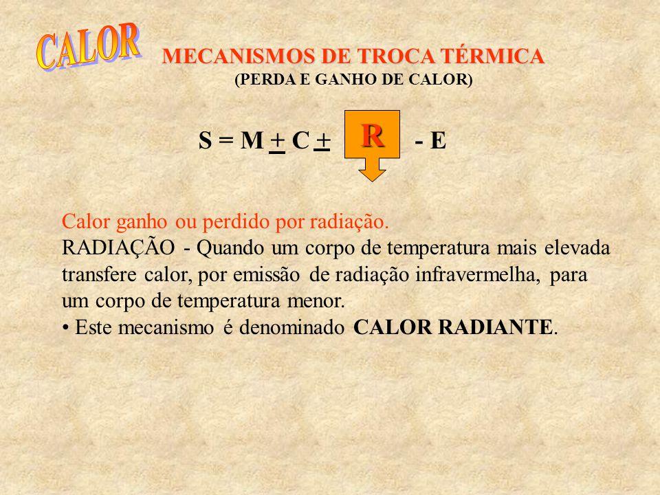 S = M + C + - E R MECANISMOS DE TROCA TÉRMICA (PERDA E GANHO DE CALOR) Calor ganho ou perdido por radiação. RADIAÇÃO - Quando um corpo de temperatura