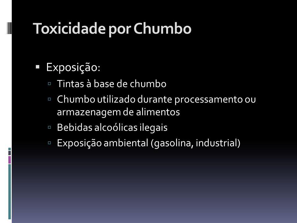 Toxicidade por Chumbo Exposição: Tintas à base de chumbo Chumbo utilizado durante processamento ou armazenagem de alimentos Bebidas alcoólicas ilegais