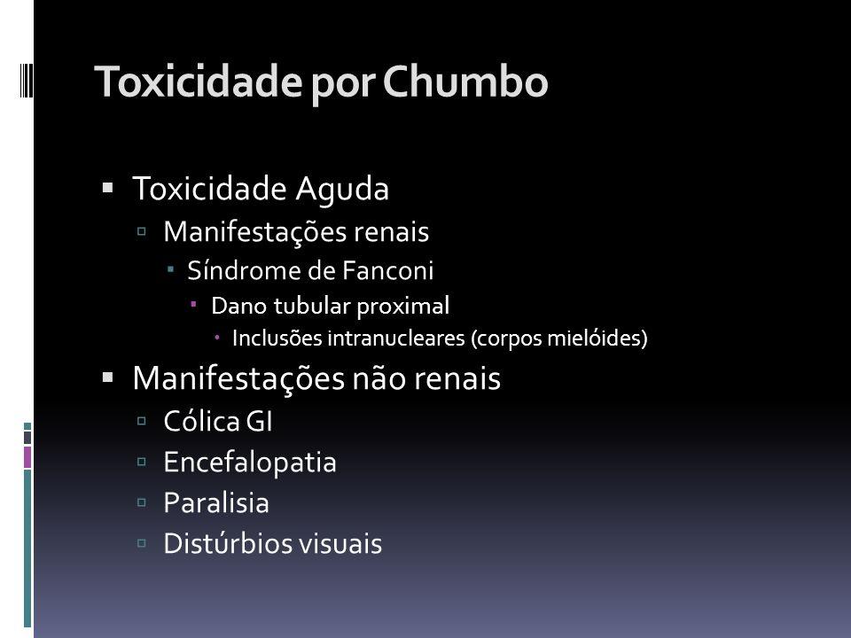 Toxicidade por Chumbo Toxicidade Aguda Manifestações renais Síndrome de Fanconi Dano tubular proximal Inclusões intranucleares (corpos mielóides) Mani