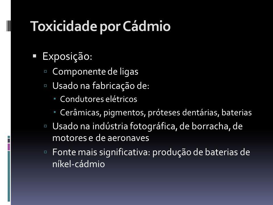 Toxicidade por Cádmio Exposição: Componente de ligas Usado na fabricação de: Condutores elétricos Cerâmicas, pigmentos, próteses dentárias, baterias U