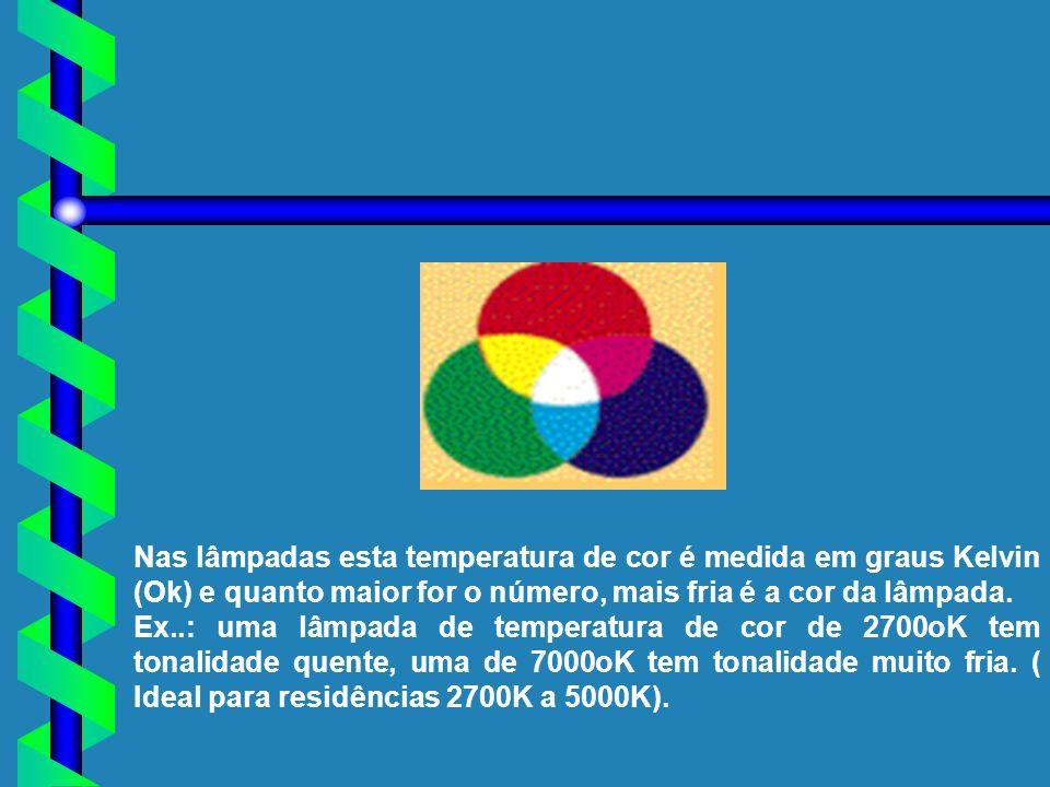 Nas lâmpadas esta temperatura de cor é medida em graus Kelvin (Ok) e quanto maior for o número, mais fria é a cor da lâmpada. Ex..: uma lâmpada de tem