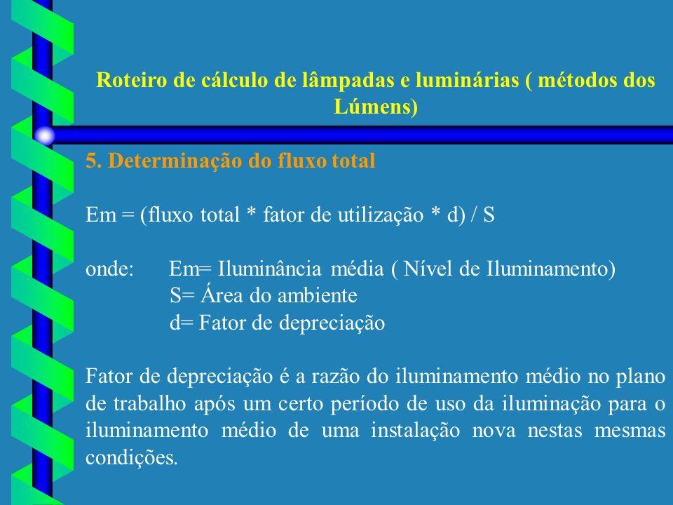 Roteiro de cálculo de lâmpadas e luminárias ( métodos dos Lúmens) 5. Determinação do fluxo total Em = (fluxo total * fator de utilização * d) / S onde