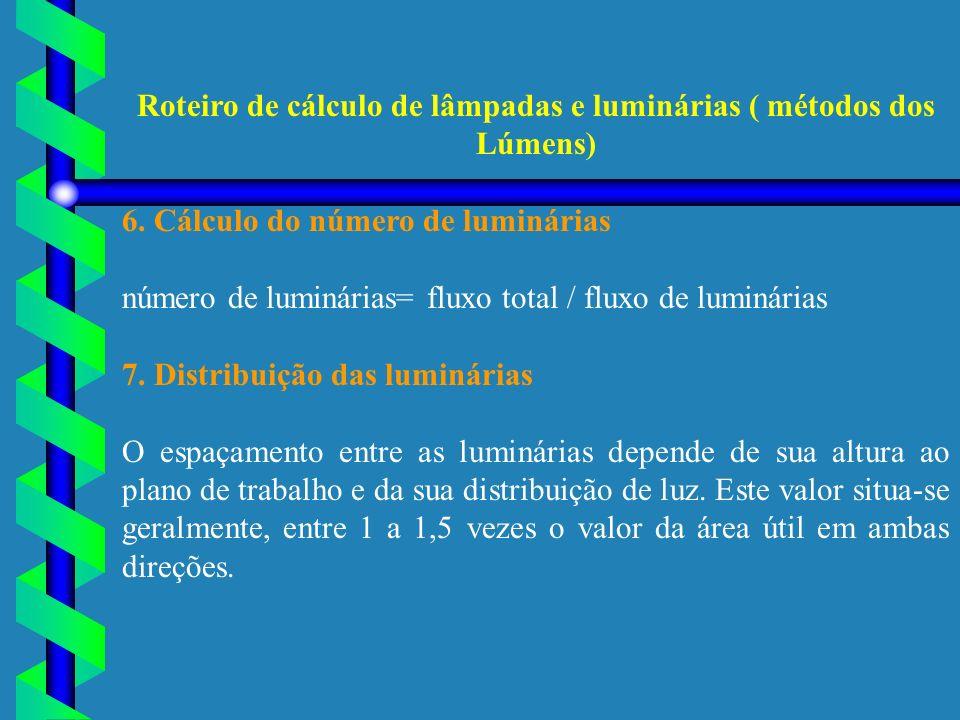 Roteiro de cálculo de lâmpadas e luminárias ( métodos dos Lúmens) 6. Cálculo do número de luminárias número de luminárias= fluxo total / fluxo de lumi