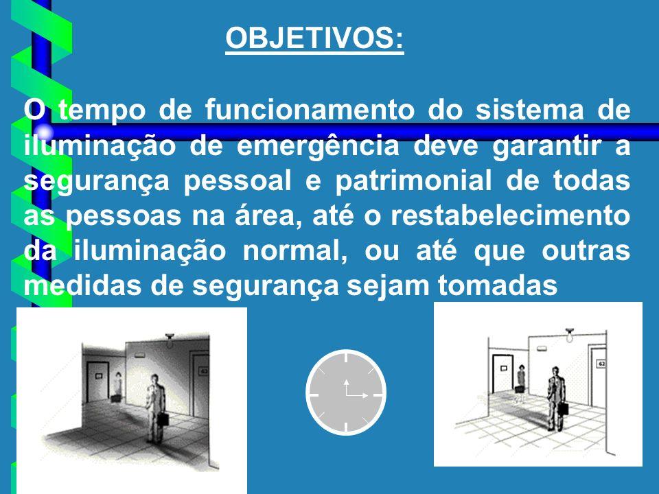 OBJETIVOS: O tempo de funcionamento do sistema de iluminação de emergência deve garantir a segurança pessoal e patrimonial de todas as pessoas na área