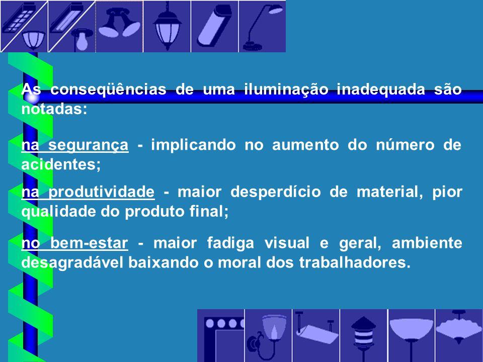 As conseqüências de uma iluminação inadequada são notadas: no bem-estar - maior fadiga visual e geral, ambiente desagradável baixando o moral dos trab