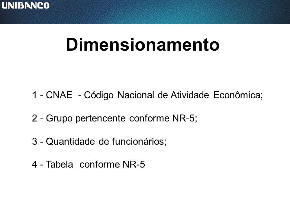 Dimensionamento 1 - CNAE - Código Nacional de Atividade Econômica; 2 - Grupo pertencente conforme NR-5; 3 - Quantidade de funcionários; 4 - Tabela con