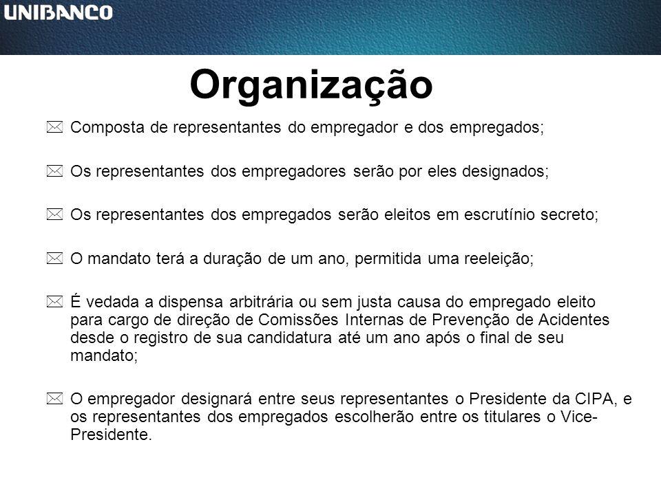 Organização *Composta de representantes do empregador e dos empregados; *Os representantes dos empregadores serão por eles designados; *Os representan