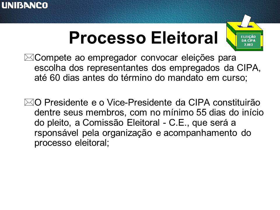 Processo Eleitoral *Compete ao empregador convocar eleições para escolha dos representantes dos empregados da CIPA, até 60 dias antes do término do ma