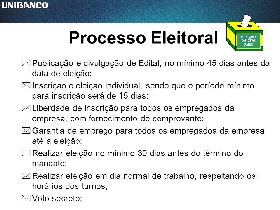*Publicação e divulgação de Edital, no mínimo 45 dias antes da data de eleição; *Inscrição e eleição individual, sendo que o período mínimo para inscr
