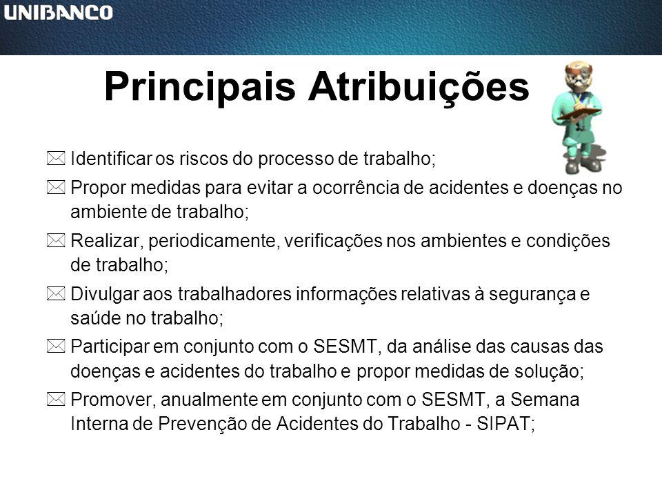 Principais Atribuições *Identificar os riscos do processo de trabalho; *Propor medidas para evitar a ocorrência de acidentes e doenças no ambiente de