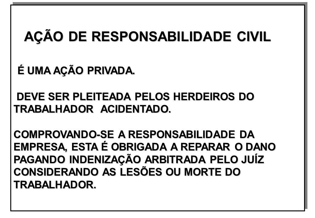 AÇÃO DE RESPONSABILIDADE CIVIL AÇÃO DE RESPONSABILIDADE CIVIL É UMA AÇÃO PRIVADA.