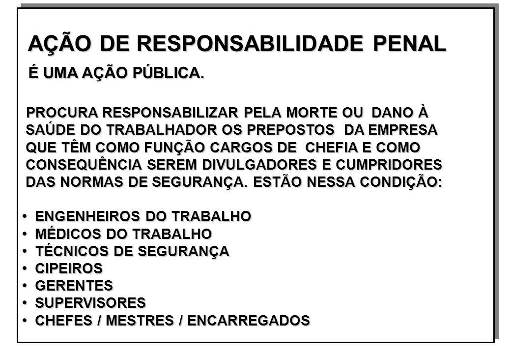 AÇÃO DE RESPONSABILIDADE PENAL AÇÃO DE RESPONSABILIDADE PENAL É UMA AÇÃO PÚBLICA.