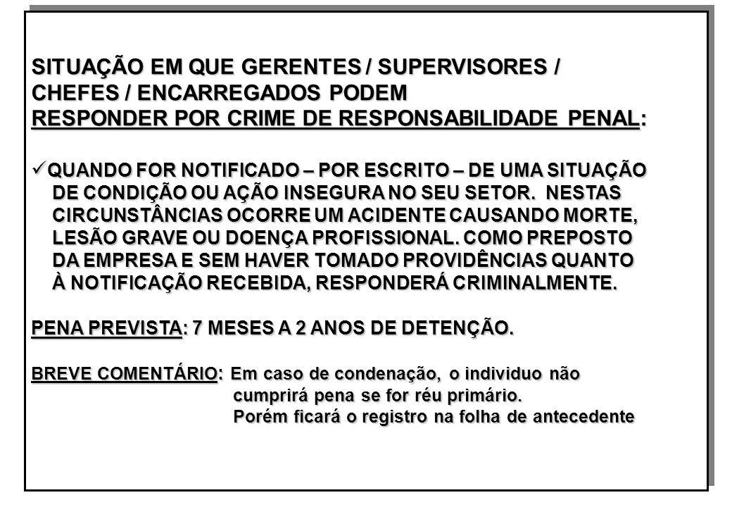 SITUAÇÃO EM QUE GERENTES / SUPERVISORES / CHEFES / ENCARREGADOS PODEM RESPONDER POR CRIME DE RESPONSABILIDADE PENAL: QUANDO FOR NOTIFICADO – POR ESCRITO – DE UMA SITUAÇÃO QUANDO FOR NOTIFICADO – POR ESCRITO – DE UMA SITUAÇÃO DE CONDIÇÃO OU AÇÃO INSEGURA NO SEU SETOR.
