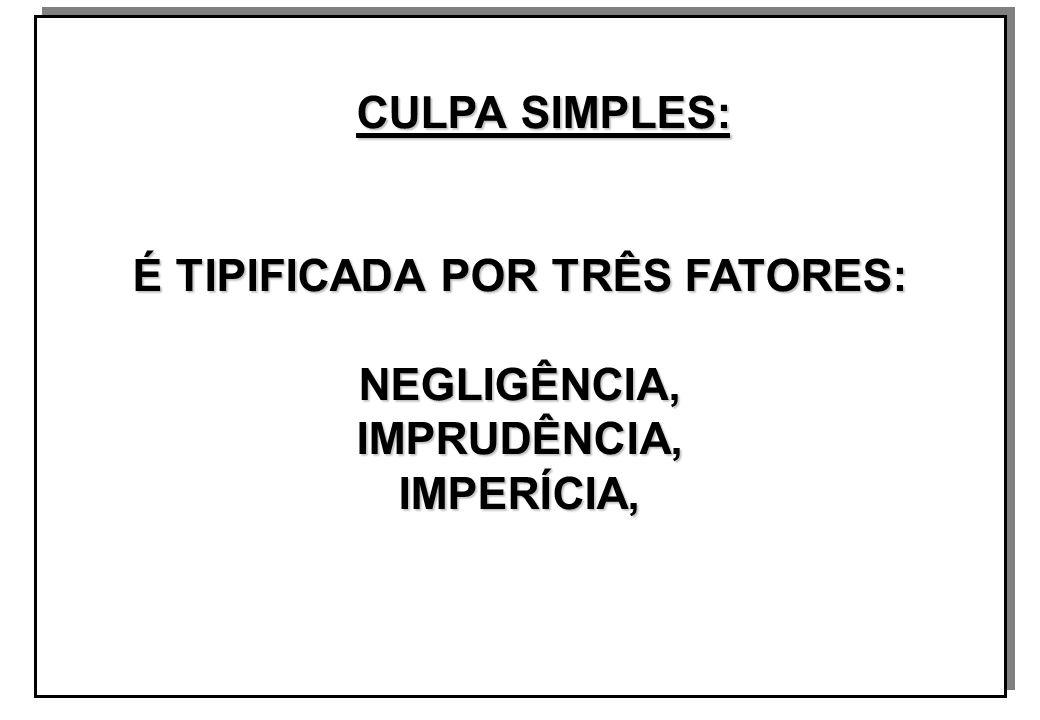 CULPA SIMPLES: CULPA SIMPLES: É TIPIFICADA POR TRÊS FATORES: NEGLIGÊNCIA,IMPRUDÊNCIA,IMPERÍCIA, CULPA SIMPLES: CULPA SIMPLES: É TIPIFICADA POR TRÊS FATORES: NEGLIGÊNCIA,IMPRUDÊNCIA,IMPERÍCIA,