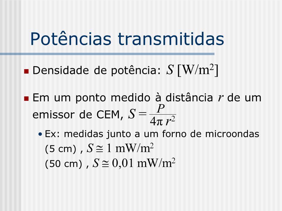 Potências transmitidas Densidade de potência: S [W/m 2 ] Em um ponto medido à distância r de um emissor de CEM, S = Ex: medidas junto a um forno de mi