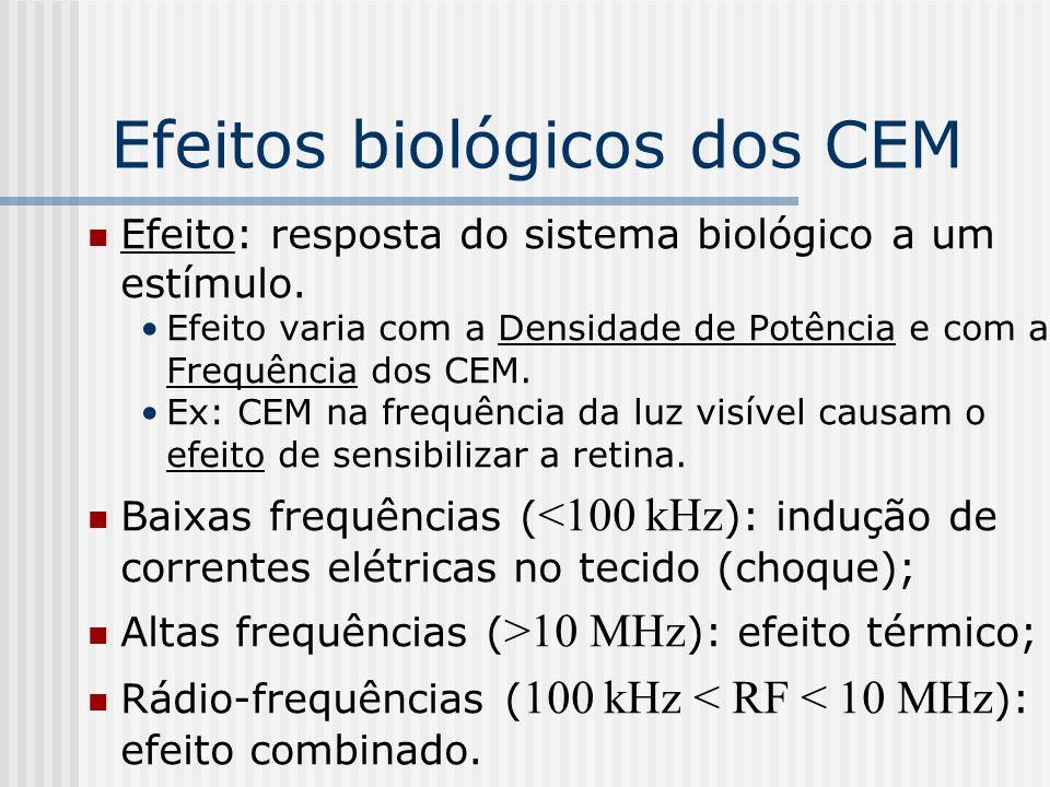 Efeitos biológicos dos CEM Efeito: resposta do sistema biológico a um estímulo. Efeito varia com a Densidade de Potência e com a Frequência dos CEM. E