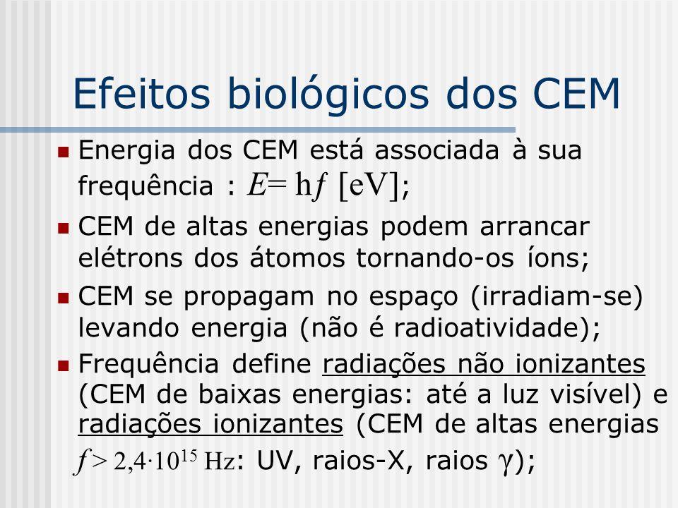 Efeitos biológicos dos CEM Energia dos CEM está associada à sua frequência : E= hƒ [eV] ; CEM de altas energias podem arrancar elétrons dos átomos tor