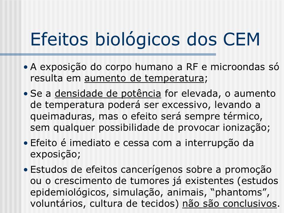 Efeitos biológicos dos CEM A exposição do corpo humano a RF e microondas só resulta em aumento de temperatura; Se a densidade de potência for elevada,