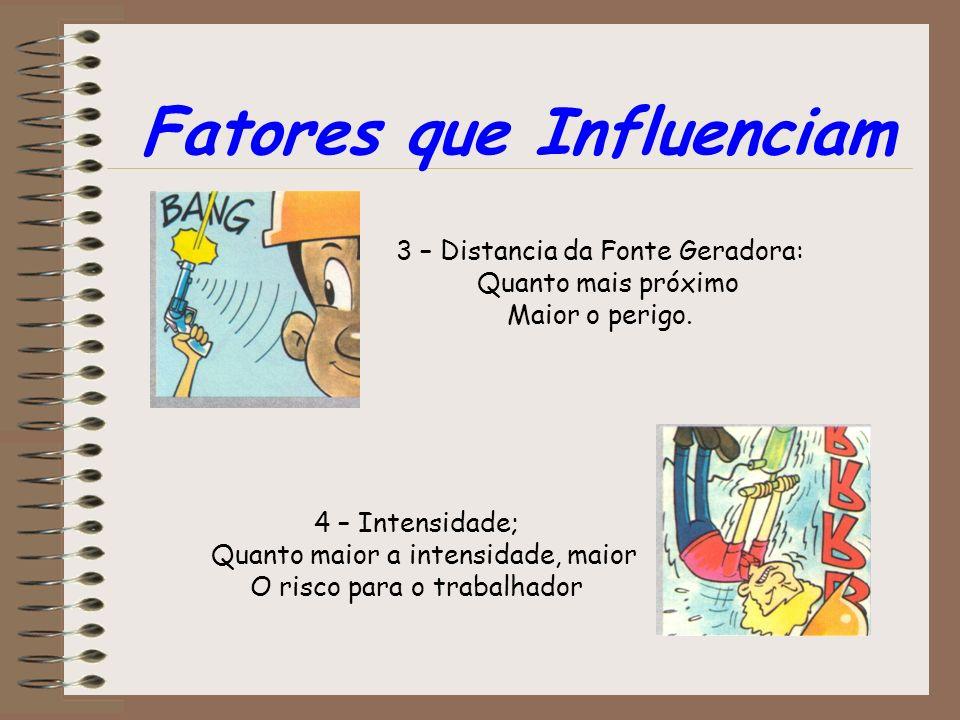 3 – Distancia da Fonte Geradora: Quanto mais próximo Maior o perigo. 4 – Intensidade; Quanto maior a intensidade, maior O risco para o trabalhador Fat