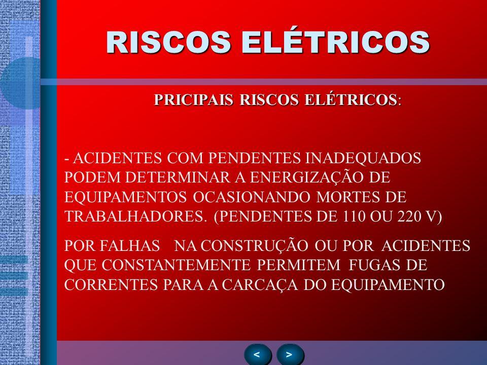 RISCOS ELÉTRICOS > > < < PRICIPAIS RISCOS ELÉTRICOS: - ACIDENTES COM PENDENTES INADEQUADOS PODEM DETERMINAR A ENERGIZAÇÃO DE EQUIPAMENTOS OCASIONANDO