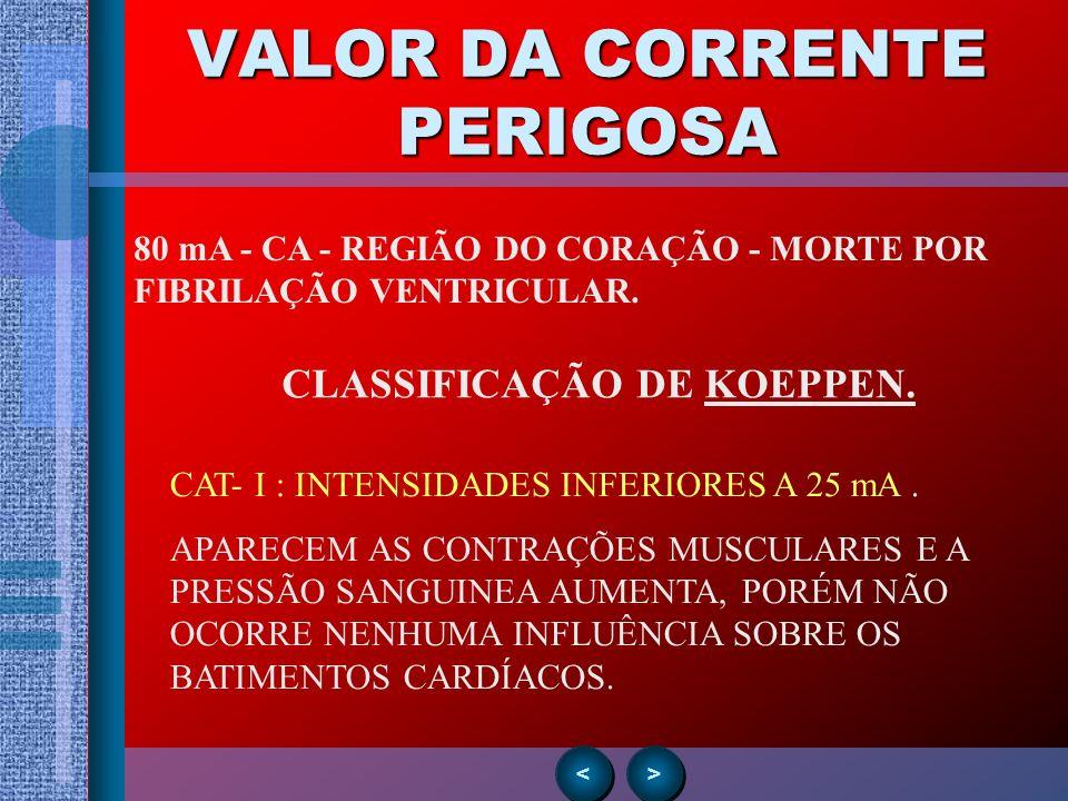 VALOR DA CORRENTE PERIGOSA > > < < 80 mA - CA - REGIÃO DO CORAÇÃO - MORTE POR FIBRILAÇÃO VENTRICULAR. CLASSIFICAÇÃO DE KOEPPEN. CAT- I : INTENSIDADES