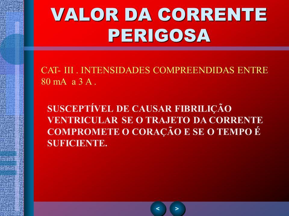 VALOR DA CORRENTE PERIGOSA > > < < CAT- III. INTENSIDADES COMPREENDIDAS ENTRE 80 mA a 3 A. SUSCEPTÍVEL DE CAUSAR FIBRILIÇÃO VENTRICULAR SE O TRAJETO D