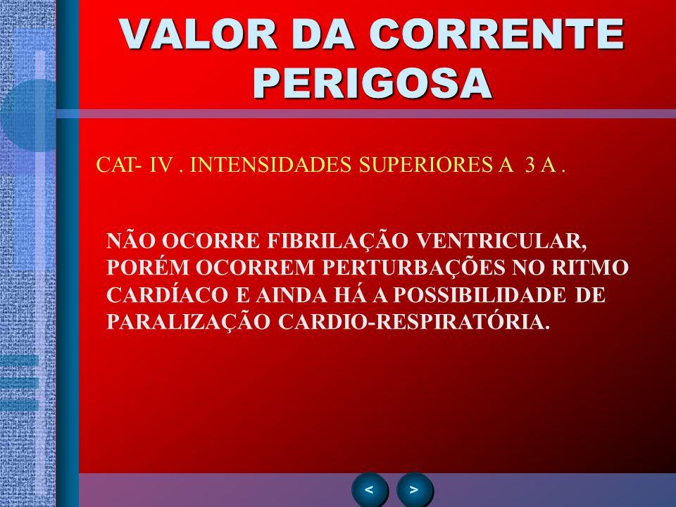 VALOR DA CORRENTE PERIGOSA > > < < CAT- IV. INTENSIDADES SUPERIORES A 3 A. NÃO OCORRE FIBRILAÇÃO VENTRICULAR, PORÉM OCORREM PERTURBAÇÕES NO RITMO CARD