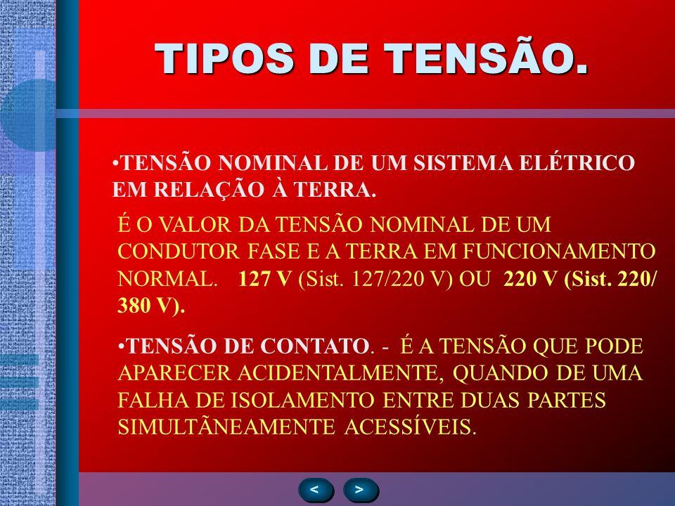 TIPOS DE TENSÃO. > > < < TENSÃO NOMINAL DE UM SISTEMA ELÉTRICO EM RELAÇÃO À TERRA. É O VALOR DA TENSÃO NOMINAL DE UM CONDUTOR FASE E A TERRA EM FUNCIO