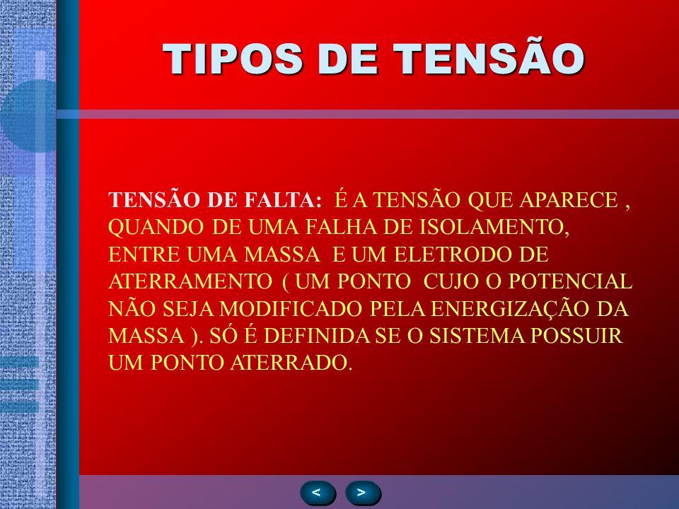 TIPOS DE TENSÃO > > < < TENSÃO DE FALTA: É A TENSÃO QUE APARECE, QUANDO DE UMA FALHA DE ISOLAMENTO, ENTRE UMA MASSA E UM ELETRODO DE ATERRAMENTO ( UM
