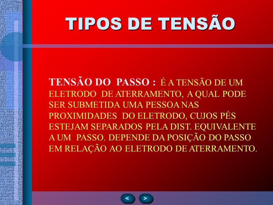 TIPOS DE TENSÃO > > < < TENSÃO DO PASSO : É A TENSÃO DE UM ELETRODO DE ATERRAMENTO, A QUAL PODE SER SUBMETIDA UMA PESSOA NAS PROXIMIDADES DO ELETRODO,