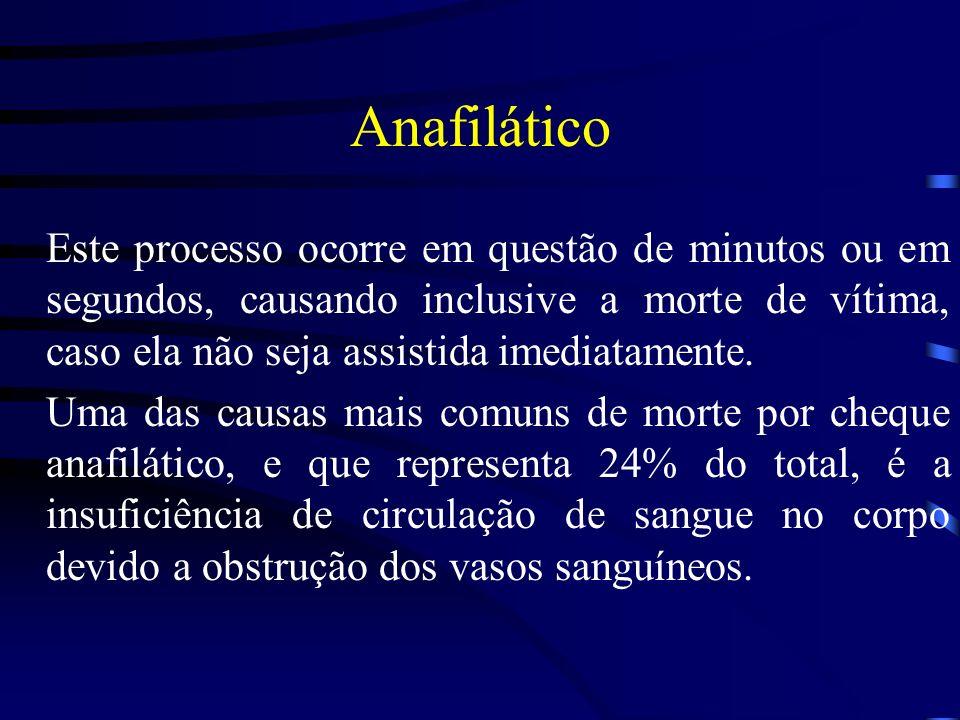 Anafilático Este processo ocorre em questão de minutos ou em segundos, causando inclusive a morte de vítima, caso ela não seja assistida imediatamente