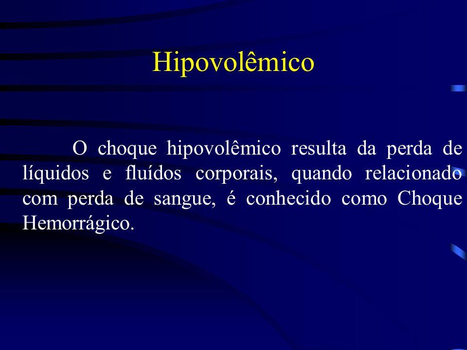 Hipovolêmico O choque hipovolêmico resulta da perda de líquidos e fluídos corporais, quando relacionado com perda de sangue, é conhecido como Choque H