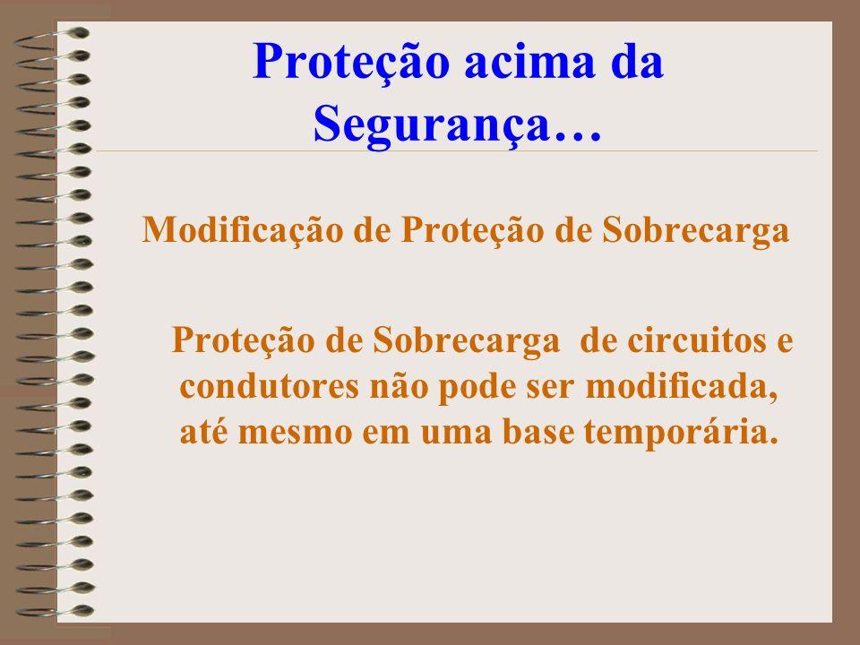 Proteção acima da Segurança… Modificação de Proteção de Sobrecarga Proteção de Sobrecarga de circuitos e condutores não pode ser modificada, até mesmo